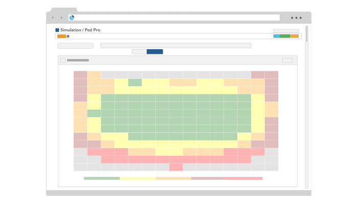 Results Aggregation and Visualization
