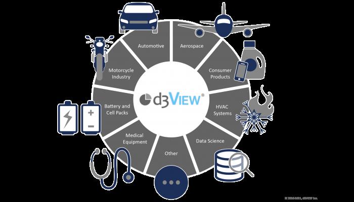 Industries&Roles_Web