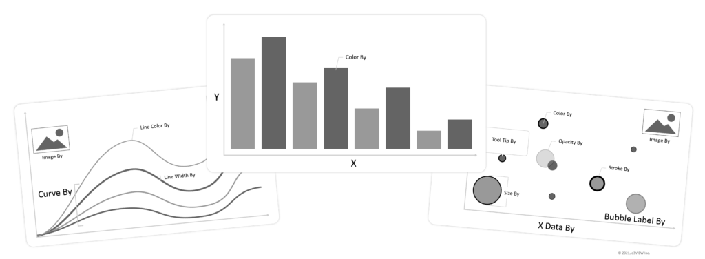 Progressive Data Visualization in Simlytiks Using Placeholders