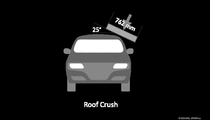 Crashworthiness_MainGraphic copy 3